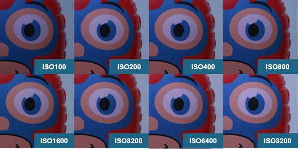 Sensibilidade de ISO