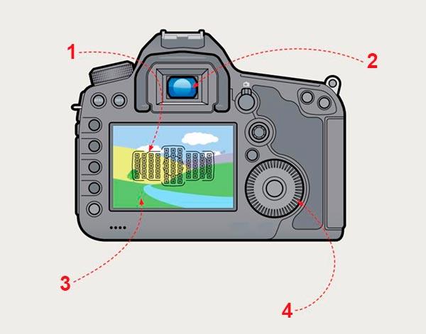 Conhecendo sua câmera - Traseira