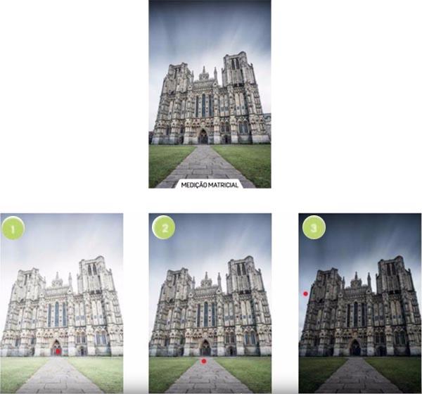 Fotometria Pontual