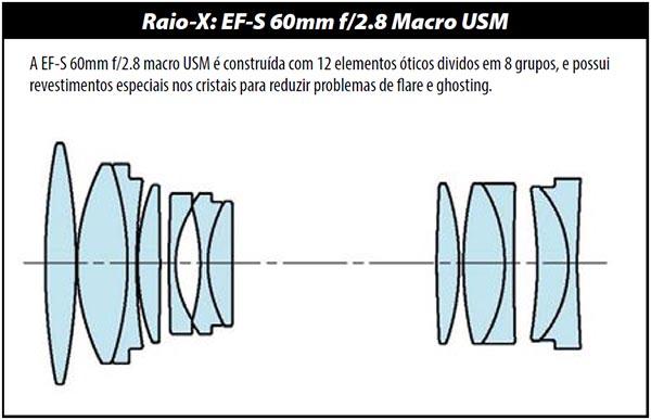 Grupo ótico da lente Canon EF-S 60mm f/2.8 Macro USM