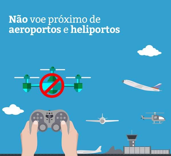 Não voe com seu drone perto de aeroportos