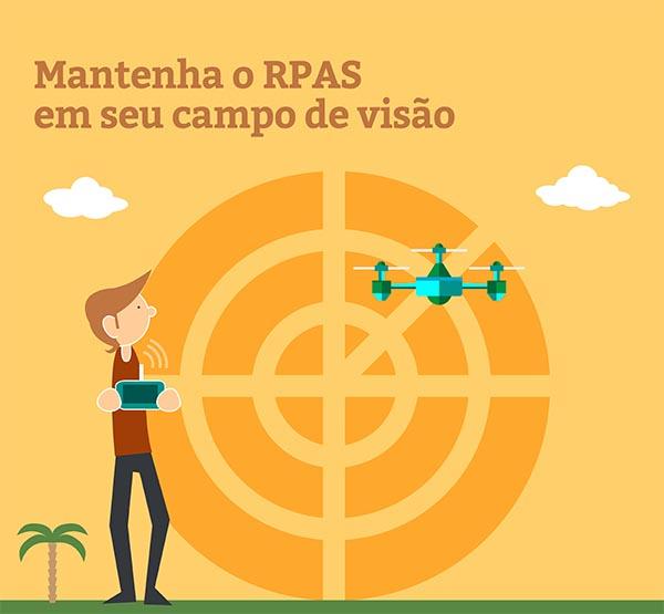Mantenha o seu drone no seu campo de visão