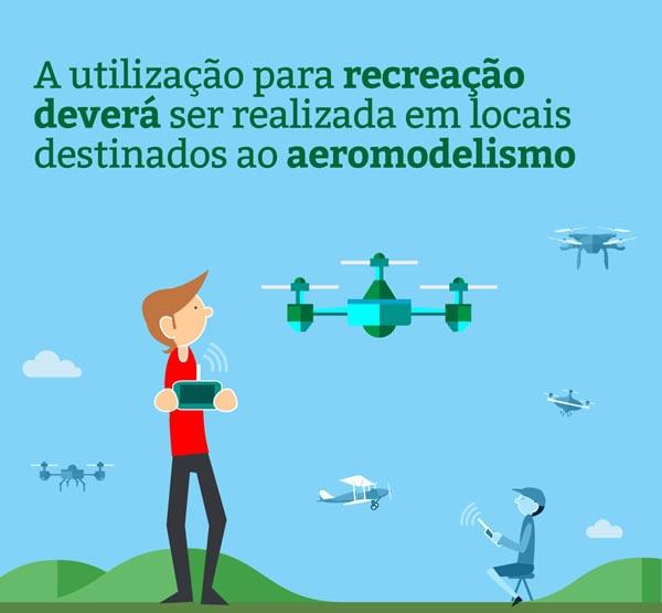 Use drones em locais adequados