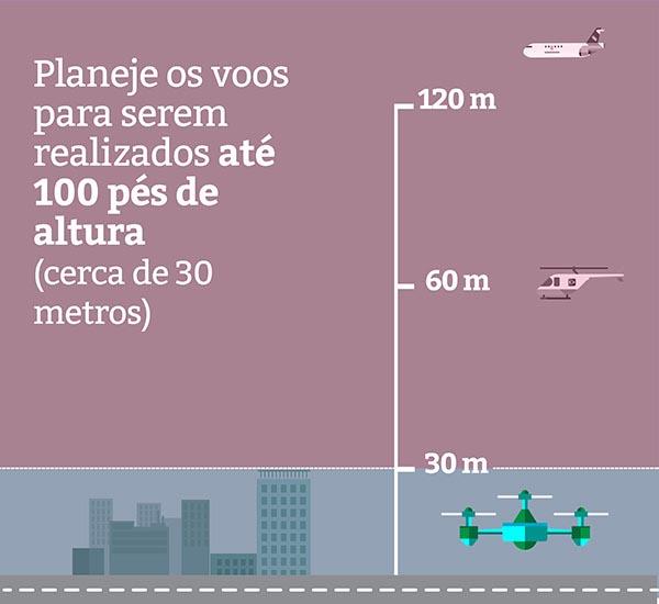 Planejamento de voo